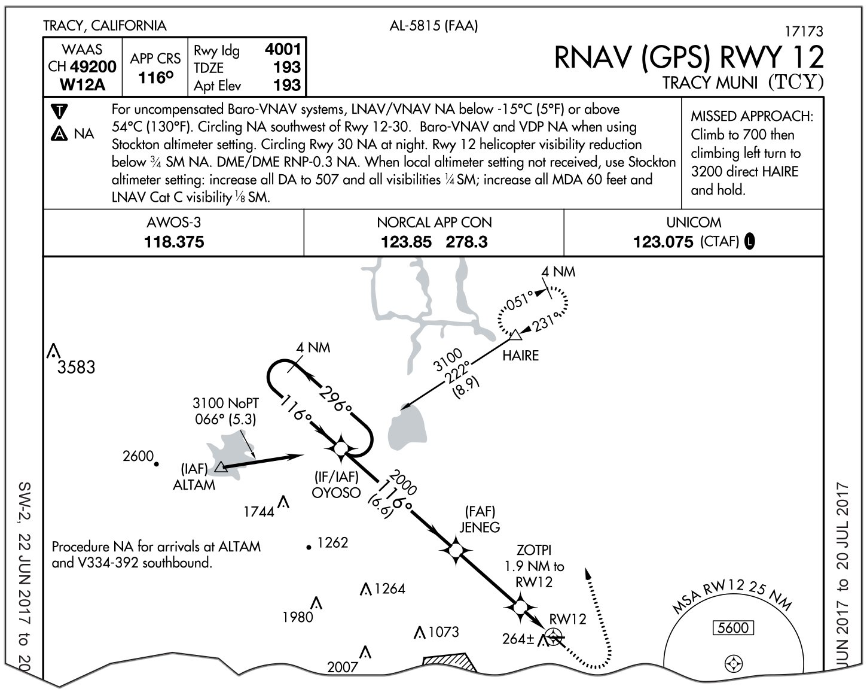 RNAV (GPS) RWY 12