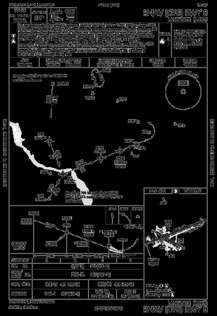KLNS-GPS08Processed