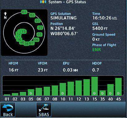 GPSstatusProcessed1